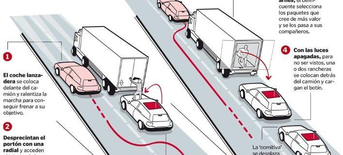 Robo camiones en marcha